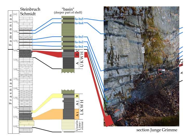 Micrografx Designer 9 - Fig-05_StbrSchmidt-Becken-JungeGrimme_1.dsf