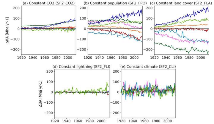 Bilder Quantitative Biogeographie