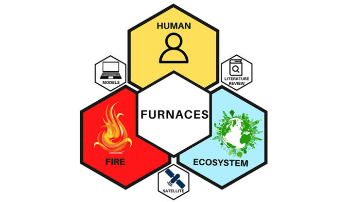 Logo Furnaces