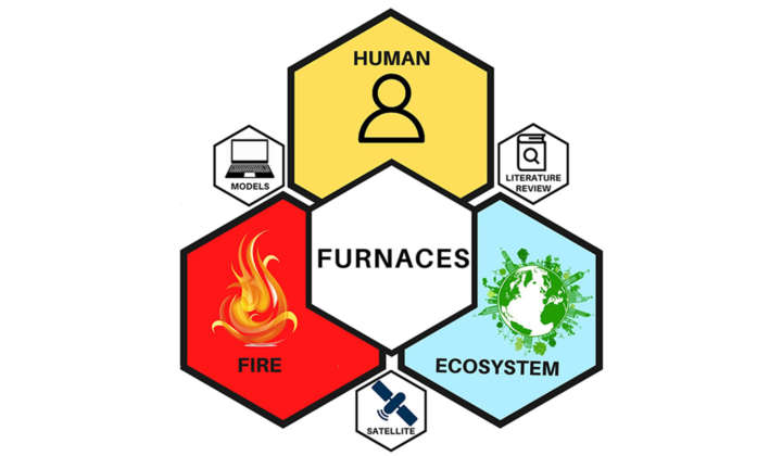 Logo Furnaces