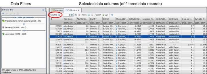 Bodenzoologie Edaphobase select columns