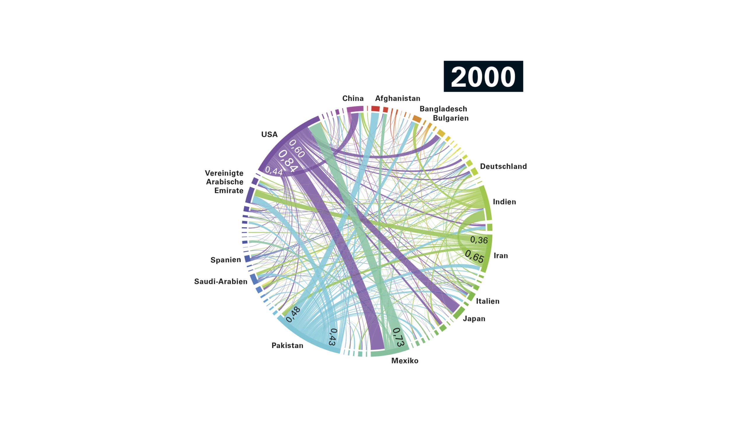 NFM Band 150, Heft 7-9 2020